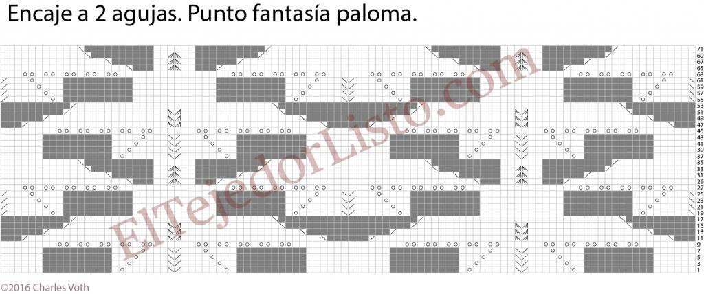 punto_paloma